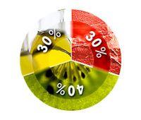 Диета «Зона» или зональная диета